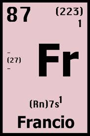 10 Elementos de la tabla periódica