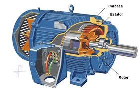 7 Inventor del motor eléctrico