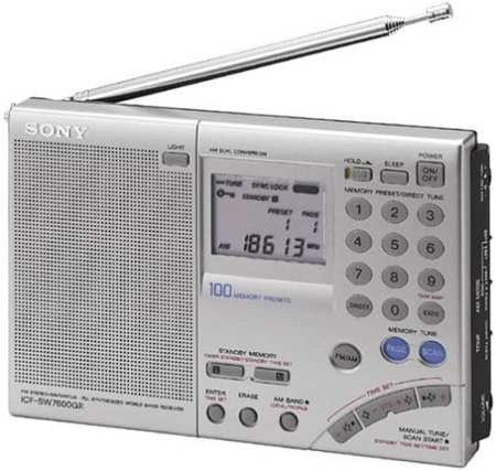8.Top 10 Reviews of Best Shortwave Radios 2015