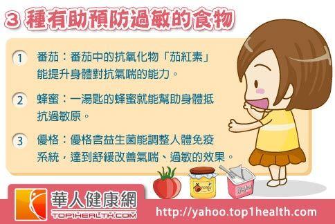 過敏別來!蜂蜜優格吃出抗敏體質   華人健康網