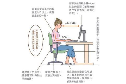 上班族當心!4大NG坐姿傷筋骨   華人健康網
