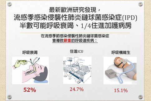 流感肆虐!小心肺炎鏈球菌毒上加毒   華人健康網