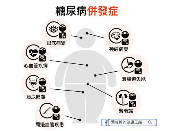 甜膩的慢性殺手 糖尿病3大併發癥 | 華人健康網