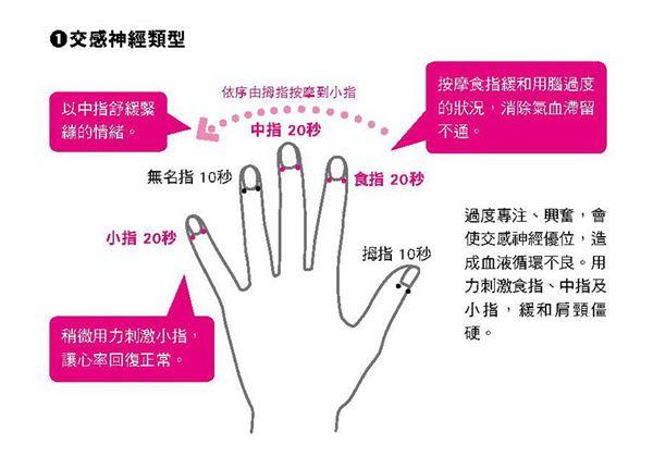 別小看痠痛!肩頸僵硬是所有疾病的起點 | 華人健康網