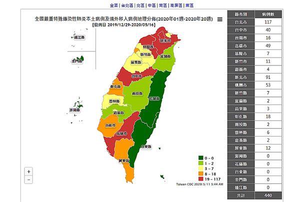 【1分鐘圖解】臺灣罹患武漢肺炎確診病例關係圖(持續更新) | 華人健康網