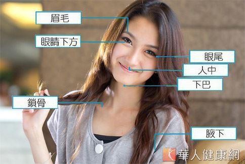 輕輕敲打臉部與身體8個部位,配合正面思考的力量,有效幫助減重。