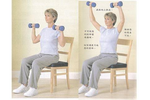 輪椅族上肢運動(圖片提供/中華民國骨質疏鬆症學會)
