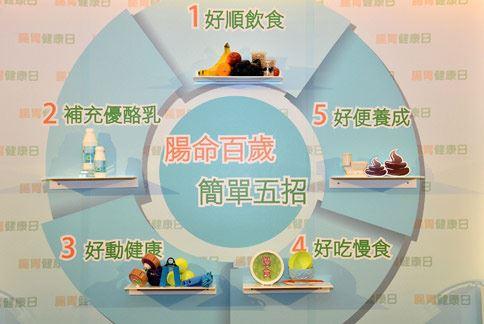 想要「腸」命百歲,簡單5招保護腸道健康。(圖片提供/台灣乳酸菌協會)