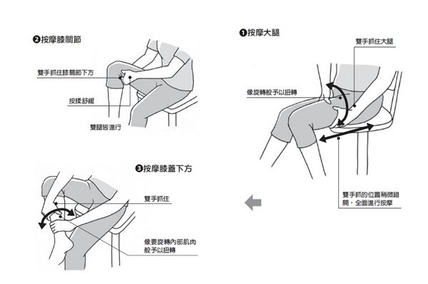 消除腿部水腫 4動作促血循不虛寒 | 蕃新聞
