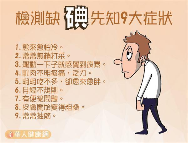 減鹽無鹽迷思 你的健康被「碘」當!-華人健康網-良醫健康網