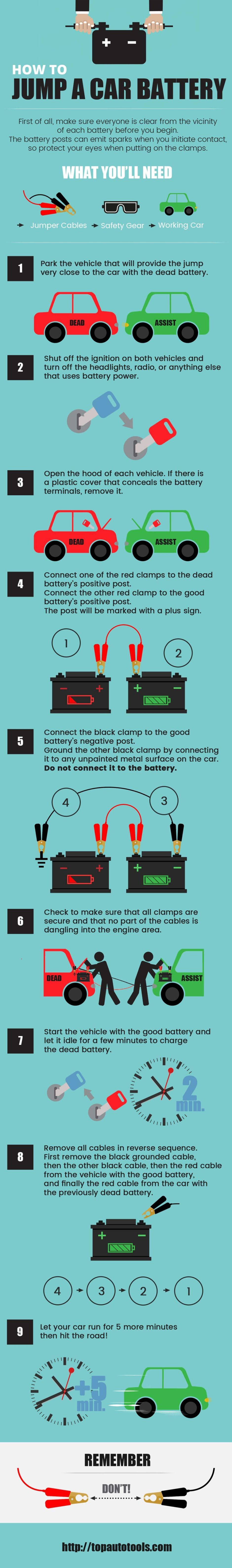 Simple Steps to Starting a Car with Jumper Cables