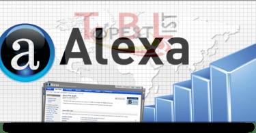 Top 10 Websites like Alexa - Topbestlist.in