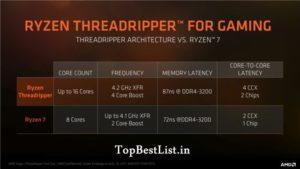AMD TR 1920x vs TR 1950x