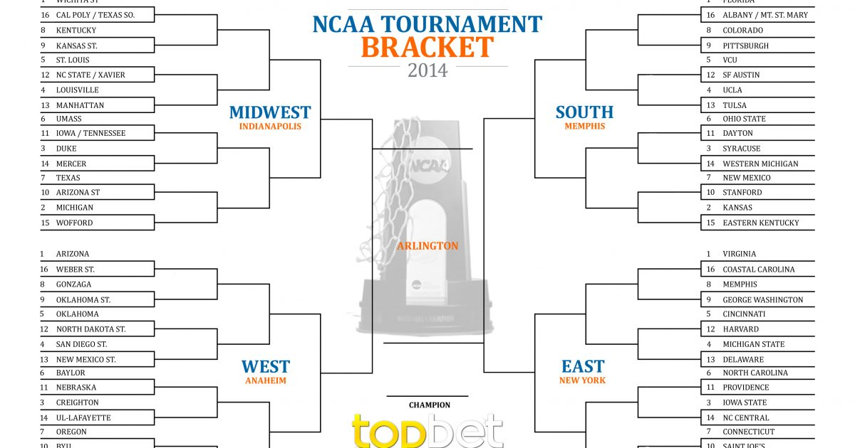 Printable March Madness Bracket 2014
