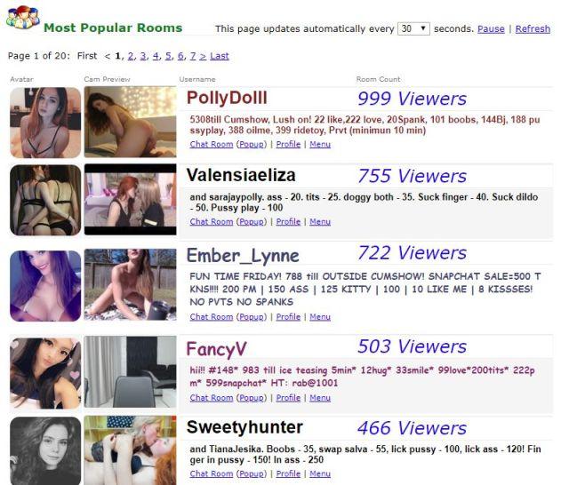 Most Popular Cam Girls Rooms