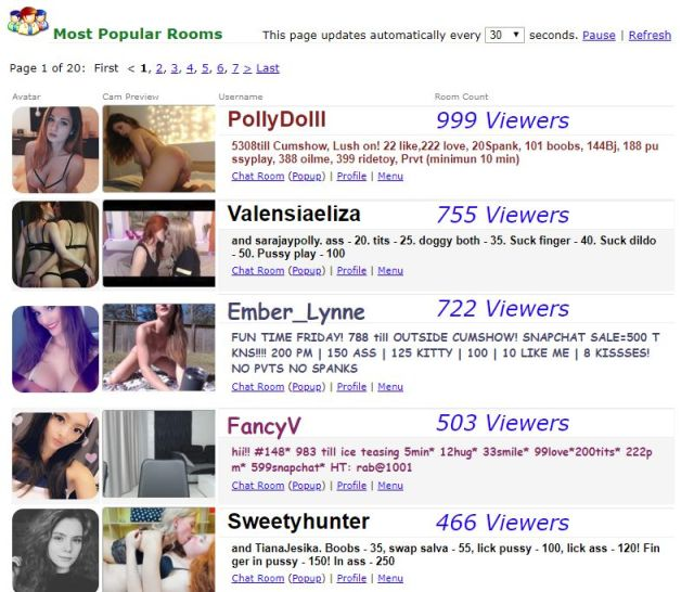 Most Popular Cam Girls Rooms