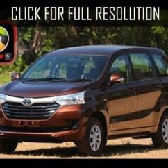 Toyota Grand New Veloz Price In India Ukuran Velg Avanza 1 3 E Mt Amazing Photo Gallery Some Information And