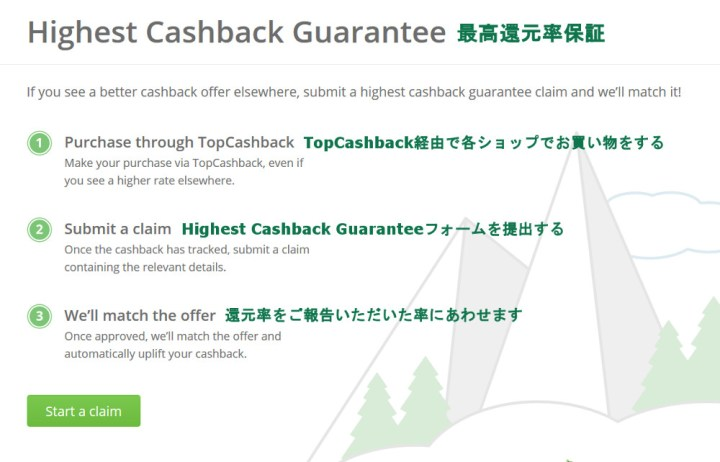 Highest Cashback Guarantee1