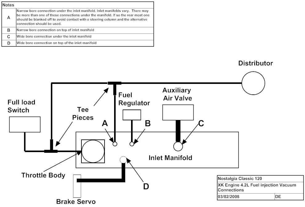 fuse box diagram jaguar xjs v12 engine 1999 subaru outback fuse box