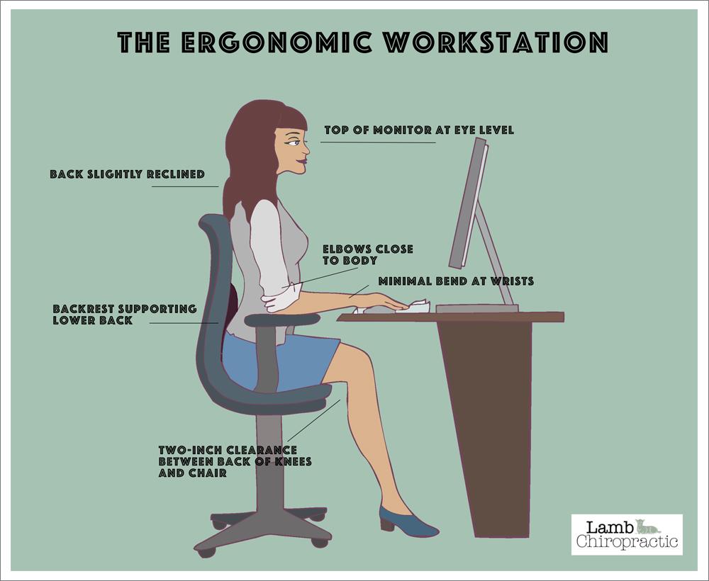 Proper posture - ergonomic workstation © Lamb Chiropractic