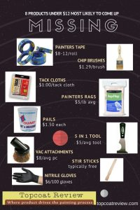Interior Painting Products