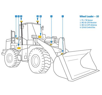 Topcon TotalCare :: Wheel Loader