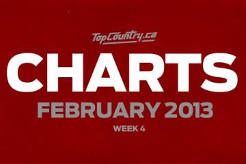 Febweek4