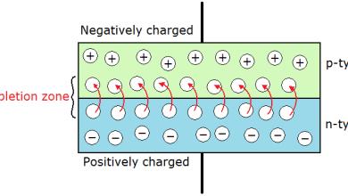 Vnútorný fotoelektrický jav polovodičov