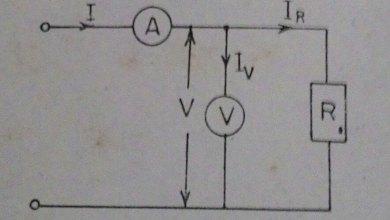 Voltampérová metóda merania činných odporov
