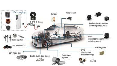Využitie snímačov v súčasných motorových vozidlách