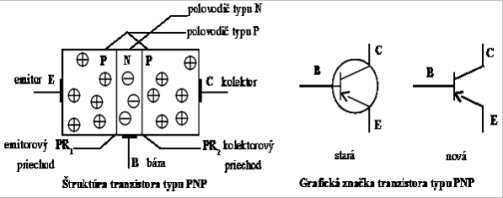 pnp tranzistor