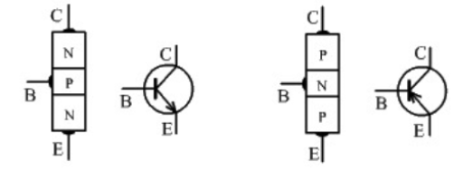 bipolarne tranzistory