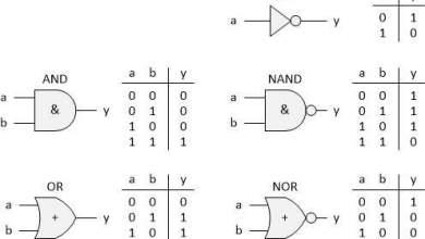 Kontaktová realizácia logických operátorov