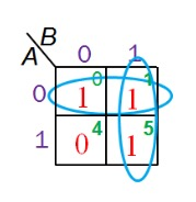 Úplné systémy logických funkcií – Implikácia a inhibícia