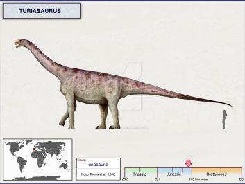 Turiasaurus riodevensis Najväčší dinosaury na svete : 15 najväčších dinosaurov