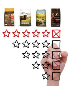 Top best dog food ratings and reviews