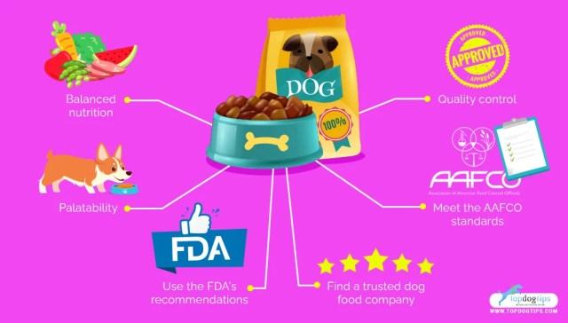 Vom Tierarzt empfohlenes Hundefutter