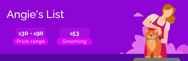 Cost to Groom a Dog