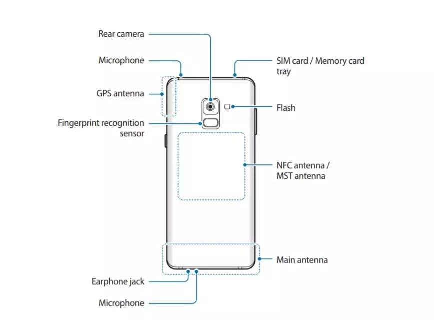 Samsung Galaxy A: su diseño completo aparece en un vídeo