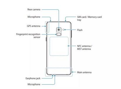 Trasera del Samsung Galaxy A