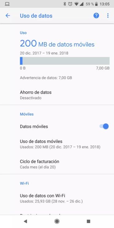 Uso dato en teléfono Android