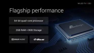 hardware del Xiaomi Mi LED TV 4