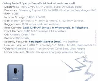 Listado de características del Samsung Galaxy Note 9