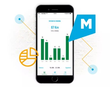 Datos aplicación Mapit