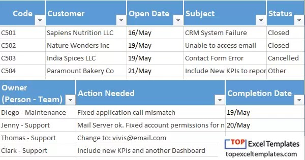 Sign up for expressvpn today Excel Service Order Template History Management Spreadsheet Example