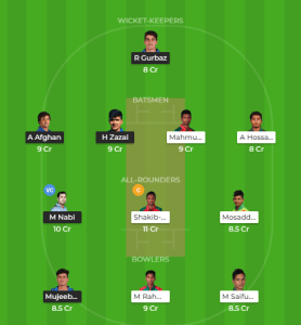BAN Vs AFG Dream11 Team for small league