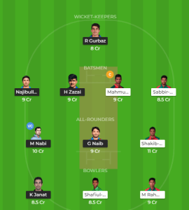 BAN Vs AFG Dream11 Team for Grand league