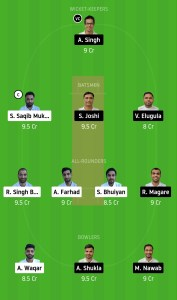 BCC-vs-UCC-Dream11-Team-Prediction-For-Grand-League
