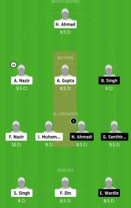 ZNCC-vs-ZUCC-Dream11-Team-Prediction-For-Grand-League