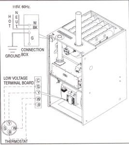 Heil Furnace Manual » Furnace Guide
